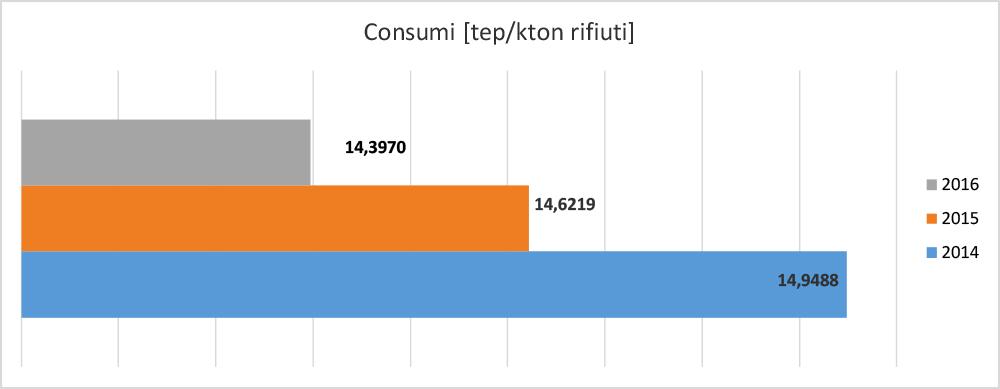 Consumi Tep Kton
